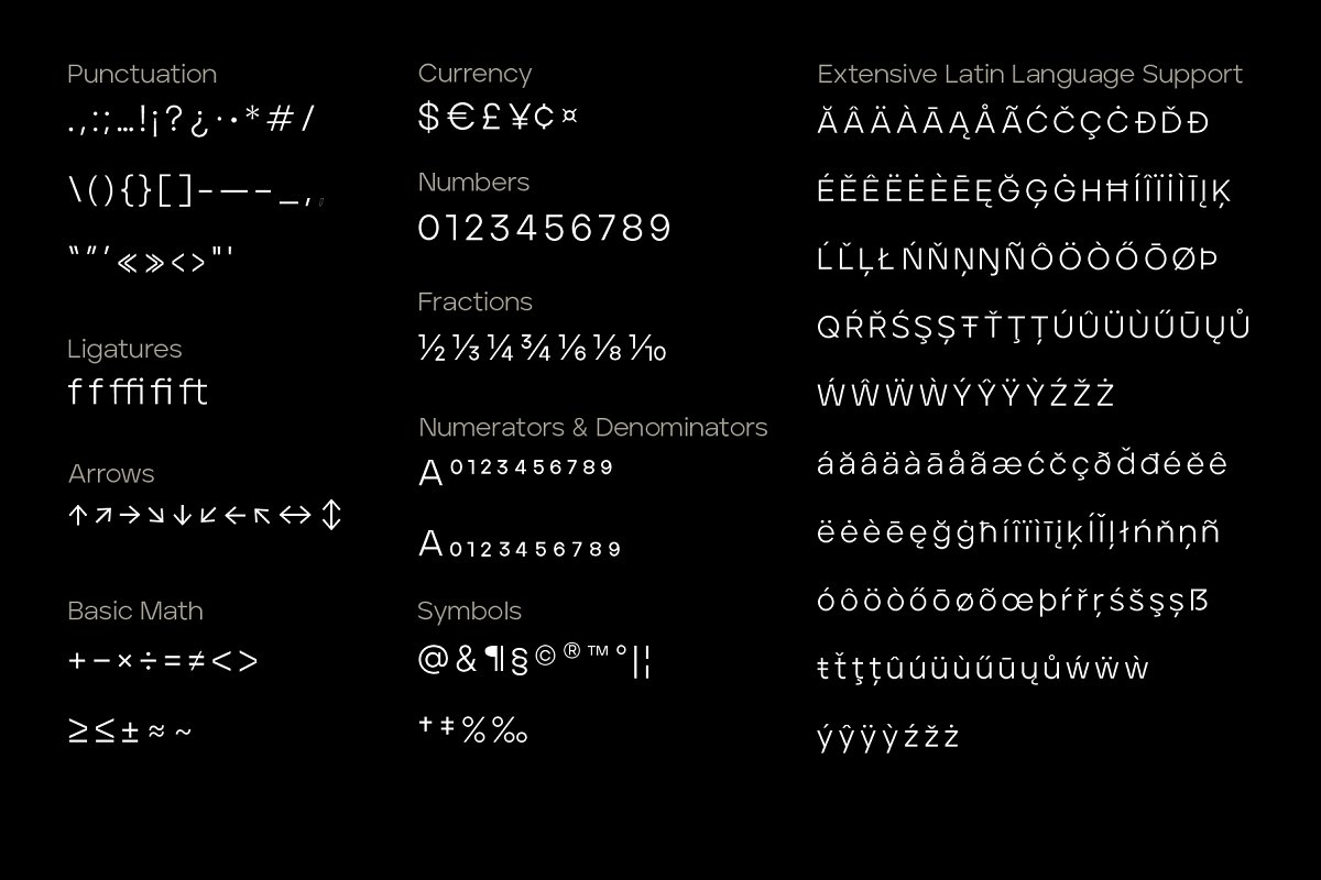 Aventa Font Font - sans-serif