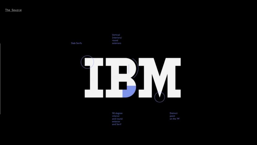 IBM Plex Sans Free Font - sans-serif