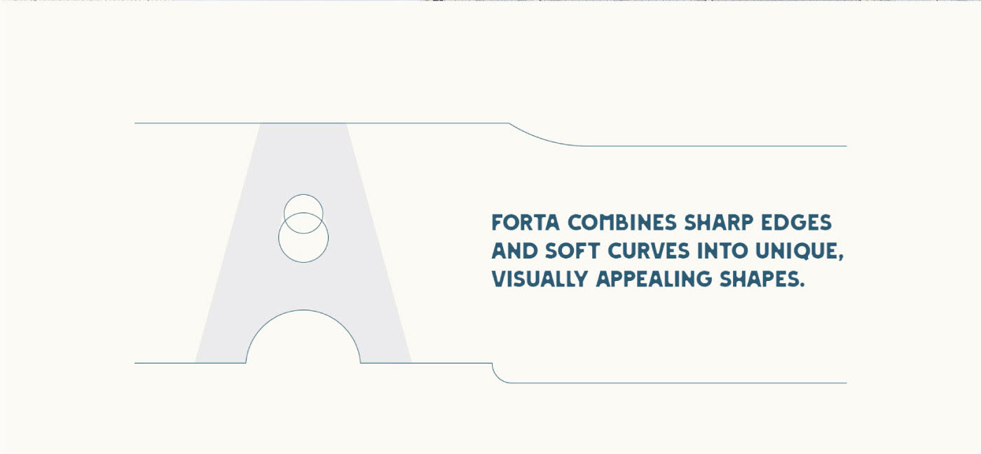 FORTA Free Font - decorative-display