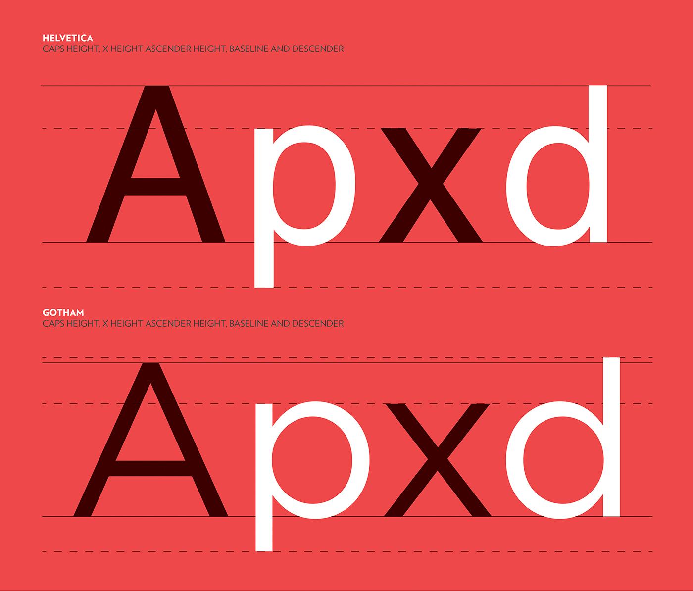 Gothvetica Free Font - sans-serif